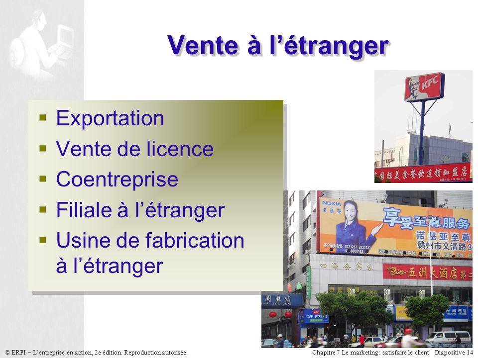 Chapitre 7 Le marketing : satisfaire le client Diapositive 14 © ERPI – Lentreprise en action, 2e édition. Reproduction autorisée. Vente à létranger Ex