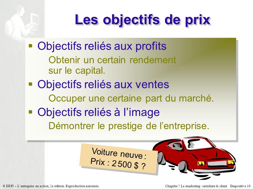 Chapitre 7 Le marketing : satisfaire le client Diapositive 19 © ERPI – Lentreprise en action, 2e édition. Reproduction autorisée. Les objectifs de pri