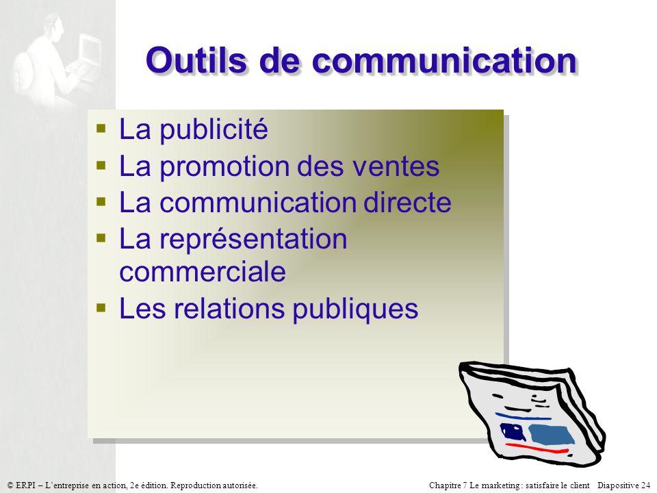 Chapitre 7 Le marketing : satisfaire le client Diapositive 24 © ERPI – Lentreprise en action, 2e édition. Reproduction autorisée. La publicité La prom