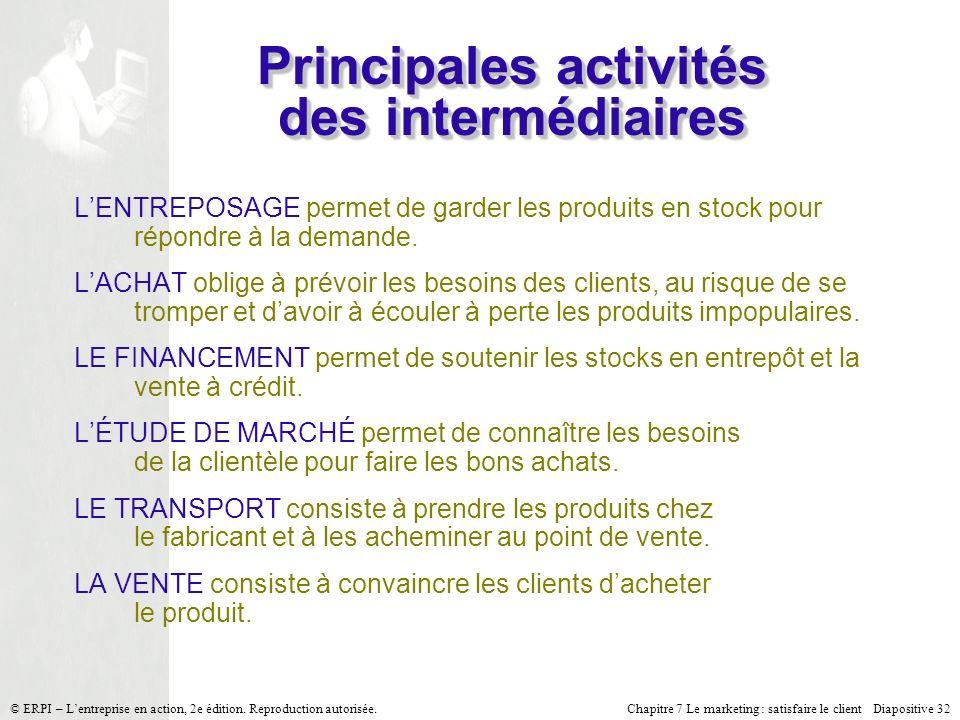 Chapitre 7 Le marketing : satisfaire le client Diapositive 32 © ERPI – Lentreprise en action, 2e édition. Reproduction autorisée. Principales activité
