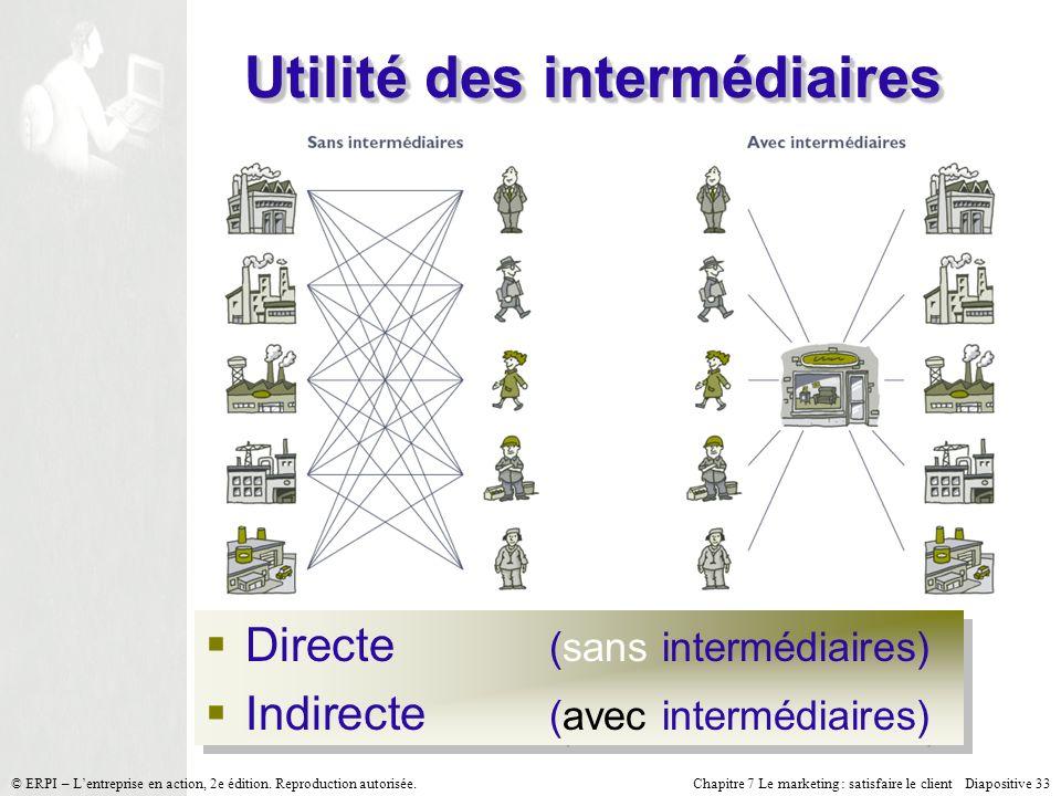 Chapitre 7 Le marketing : satisfaire le client Diapositive 33 © ERPI – Lentreprise en action, 2e édition. Reproduction autorisée. Utilité des interméd