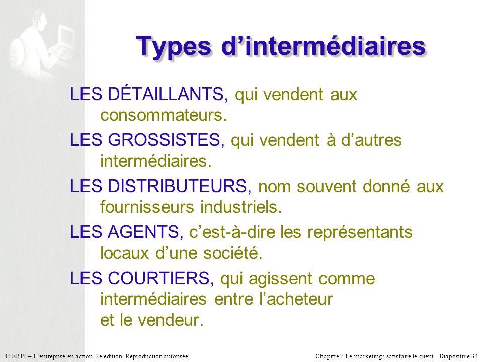 Chapitre 7 Le marketing : satisfaire le client Diapositive 34 © ERPI – Lentreprise en action, 2e édition. Reproduction autorisée. Types dintermédiaire