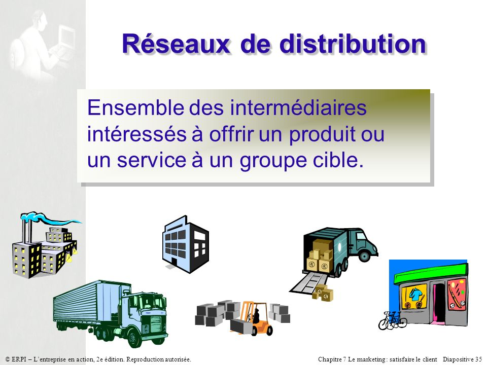 Chapitre 7 Le marketing : satisfaire le client Diapositive 35 © ERPI – Lentreprise en action, 2e édition. Reproduction autorisée. Réseaux de distribut