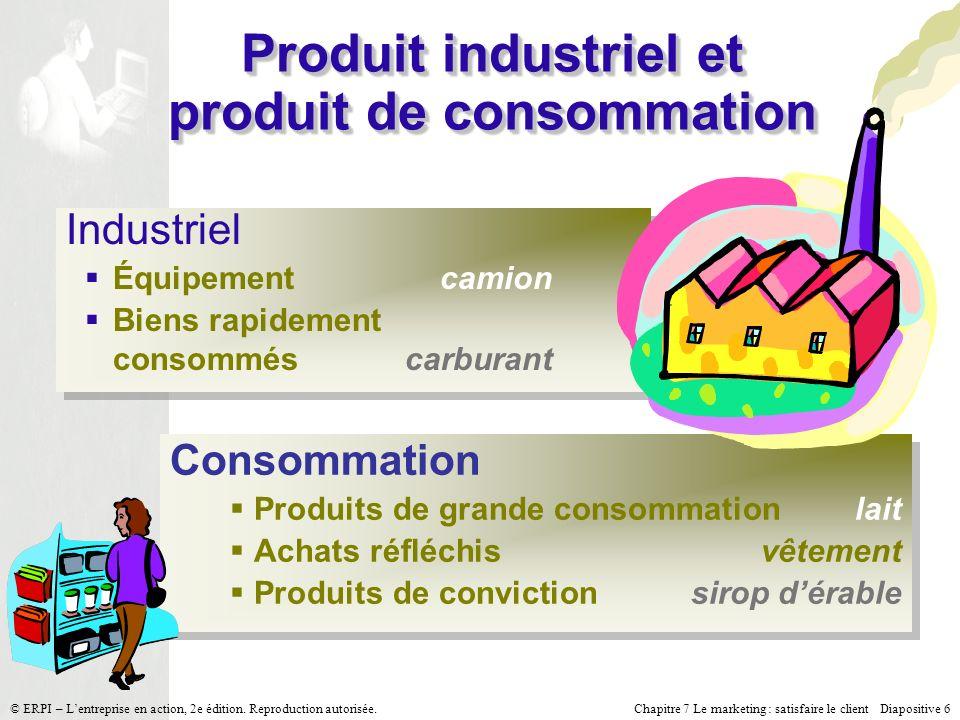 Chapitre 7 Le marketing : satisfaire le client Diapositive 6 © ERPI – Lentreprise en action, 2e édition. Reproduction autorisée. Industriel Équipement