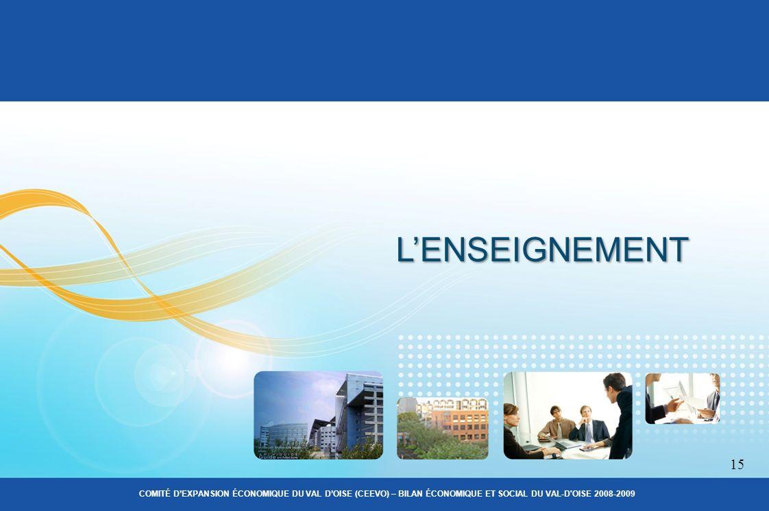 LENSEIGNEMENT 15 COMITÉ DEXPANSION ÉCONOMIQUE DU VAL DOISE (CEEVO) – BILAN ÉCONOMIQUE ET SOCIAL DU VAL-D OISE 2008-2009