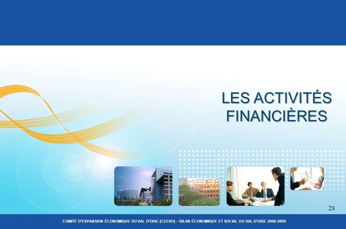 LES ACTIVITÉS FINANCIÈRES 28 COMITÉ DEXPANSION ÉCONOMIQUE DU VAL DOISE (CEEVO) – BILAN ÉCONOMIQUE ET SOCIAL DU VAL-D OISE 2008-2009