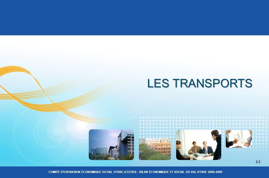LES TRANSPORTS 44 COMITÉ DEXPANSION ÉCONOMIQUE DU VAL DOISE (CEEVO) – BILAN ÉCONOMIQUE ET SOCIAL DU VAL-D OISE 2008-2009