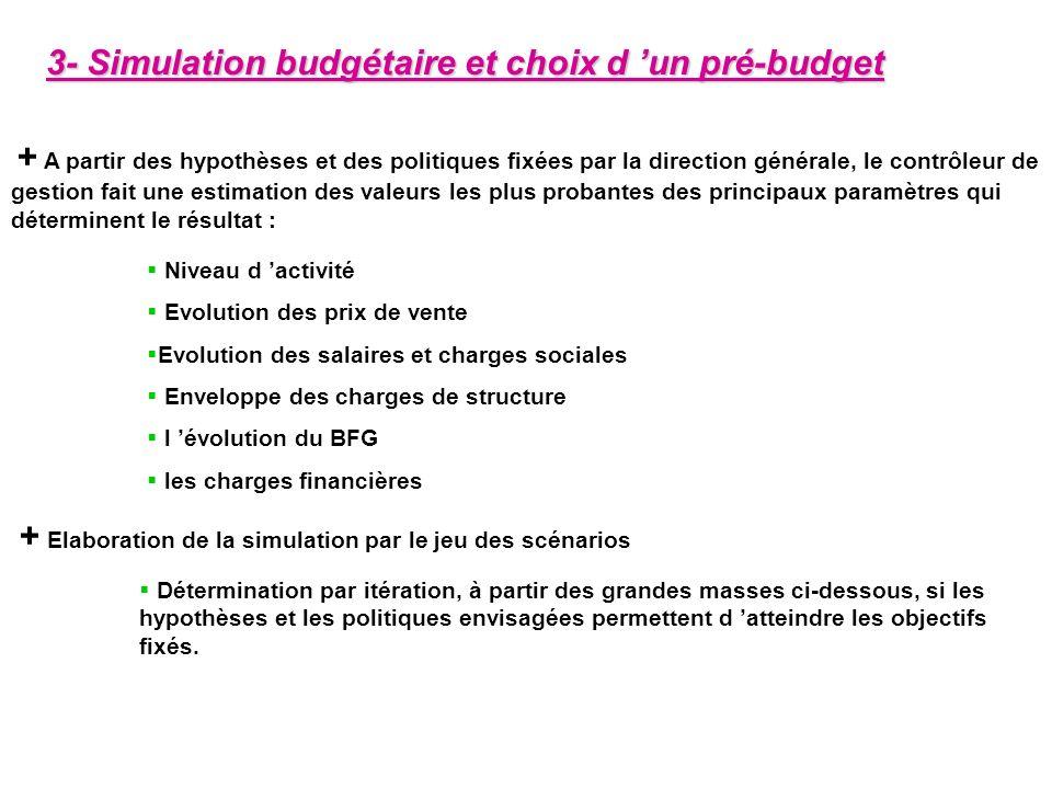 3- Simulation budgétaire et choix d un pré-budget + A partir des hypothèses et des politiques fixées par la direction générale, le contrôleur de gesti