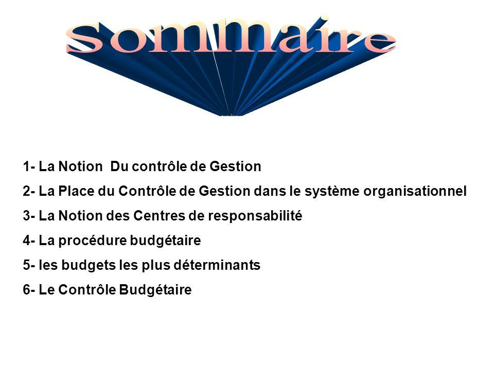 1- La Notion Du contrôle de Gestion 2- La Place du Contrôle de Gestion dans le système organisationnel 3- La Notion des Centres de responsabilité 4- L