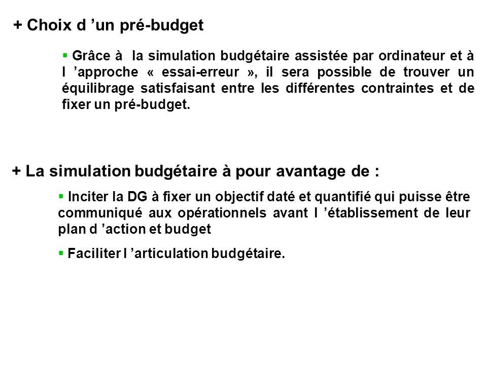 + Choix d un pré-budget Grâce à la simulation budgétaire assistée par ordinateur et à l approche « essai-erreur », il sera possible de trouver un équilibrage satisfaisant entre les différentes contraintes et de fixer un pré-budget.