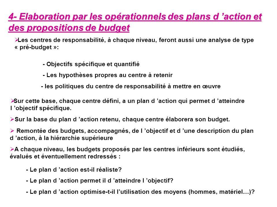 4- Elaboration par les opérationnels des plans d action et des propositions de budget Les centres de responsabilité, à chaque niveau, feront aussi une