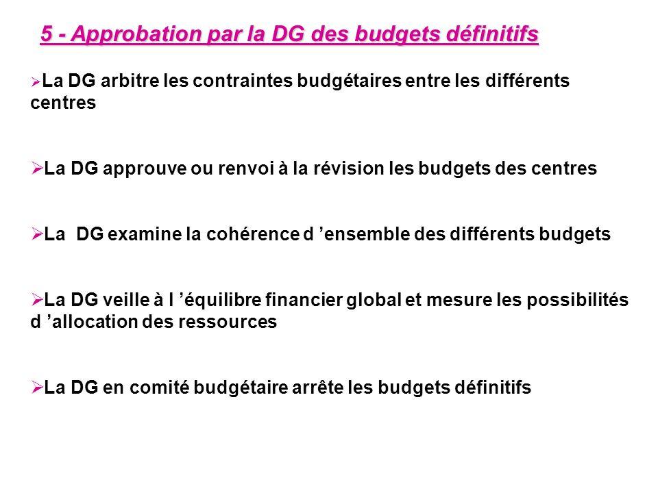 La DG arbitre les contraintes budgétaires entre les différents centres La DG approuve ou renvoi à la révision les budgets des centres La DG examine la cohérence d ensemble des différents budgets La DG veille à l équilibre financier global et mesure les possibilités d allocation des ressources La DG en comité budgétaire arrête les budgets définitifs 5 - Approbation par la DG des budgets définitifs