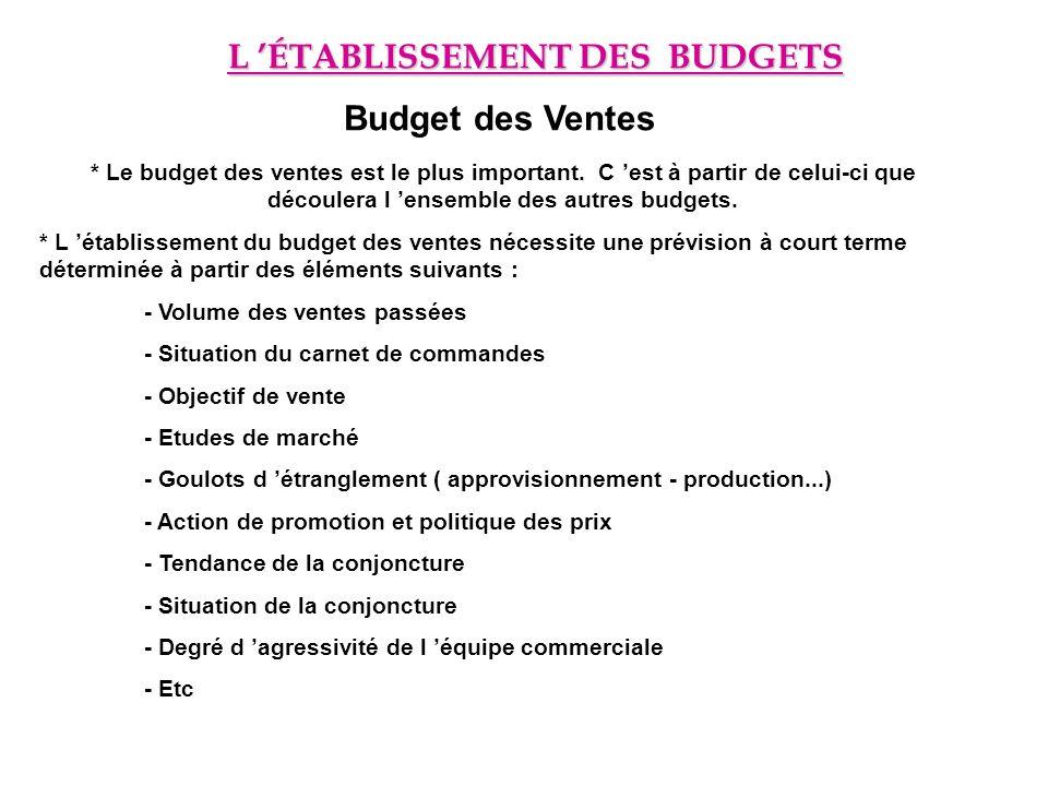 L ÉTABLISSEMENT DES BUDGETS Budget des Ventes * Le budget des ventes est le plus important. C est à partir de celui-ci que découlera l ensemble des au