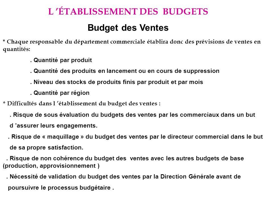 Budget des Ventes * Chaque responsable du département commerciale établira donc des prévisions de ventes en quantités:.