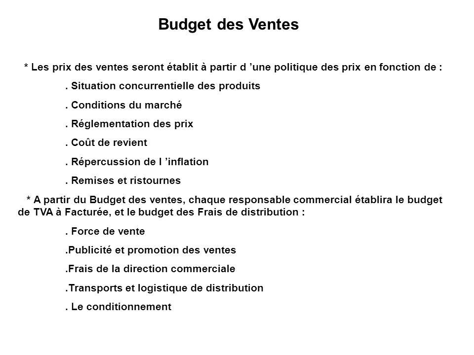 Budget des Ventes * Les prix des ventes seront établit à partir d une politique des prix en fonction de :. Situation concurrentielle des produits. Con