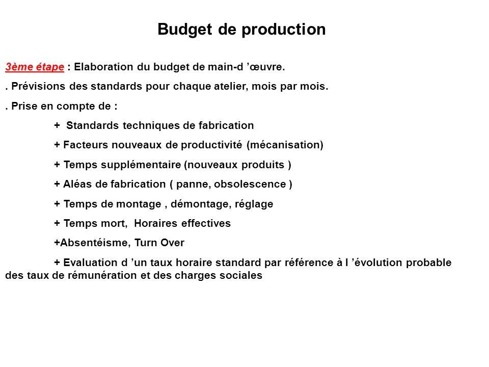 Budget de production 3ème étape 3ème étape : Elaboration du budget de main-d œuvre.. Prévisions des standards pour chaque atelier, mois par mois.. Pri