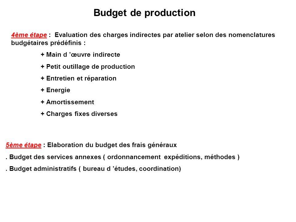 4ème étape 4ème étape : Evaluation des charges indirectes par atelier selon des nomenclatures budgétaires prédéfinis : + Main d œuvre indirecte + Peti