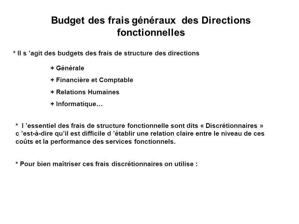 Budget des frais généraux des Directions fonctionnelles * Il s agit des budgets des frais de structure des directions + Générale + Financière et Compt