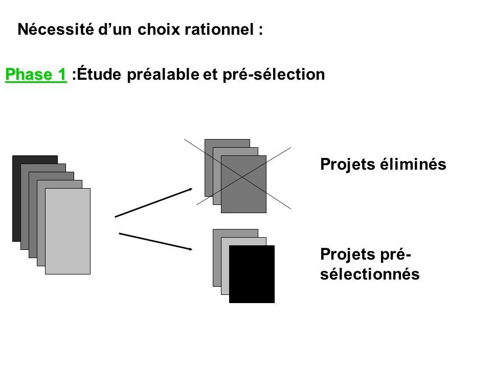 Nécessité dun choix rationnel : Projets éliminés Projets pré- sélectionnés Phase 1 Phase 1 :Étude préalable et pré-sélection