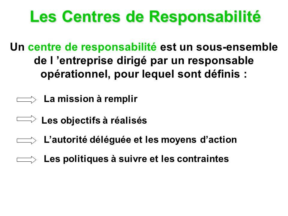 Les Centres de Responsabilité Un centre de responsabilité est un sous-ensemble de l entreprise dirigé par un responsable opérationnel, pour lequel sont définis : La mission à remplir Lautorité déléguée et les moyens daction Les politiques à suivre et les contraintes Les objectifs à réalisés
