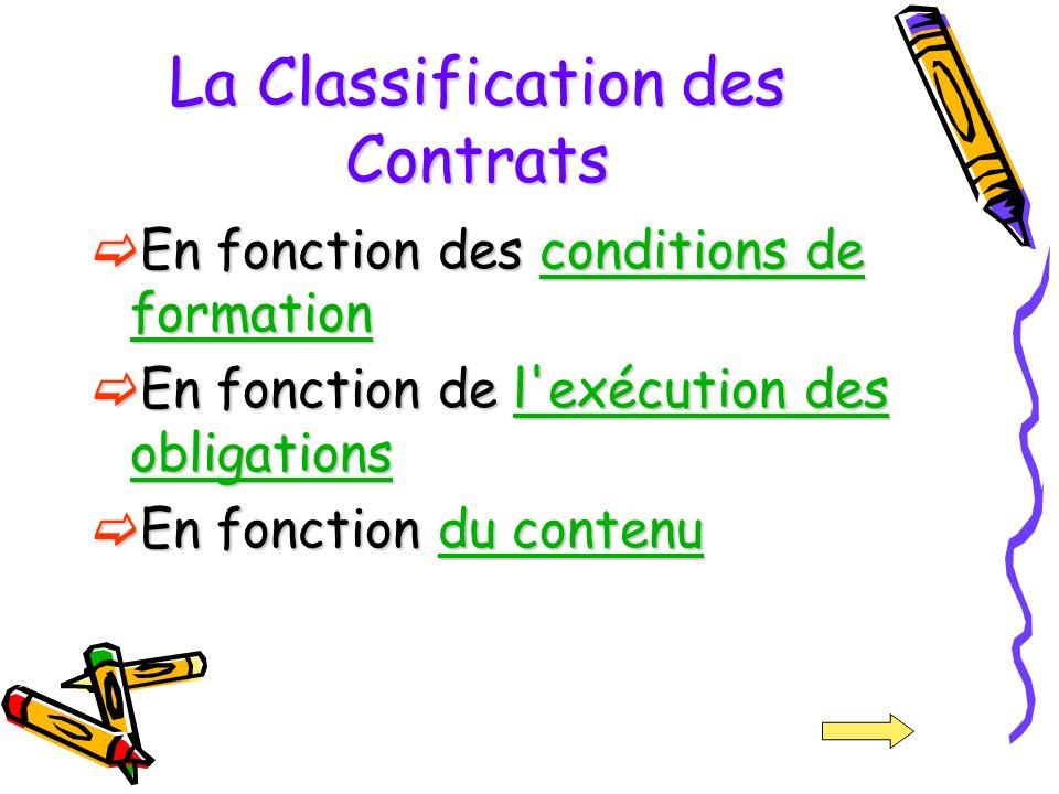 Obligation deParties liées au contrat Accord de volonté Analyse Contrat x Bailleur x Locataire Ecrit (acte de location) Location d'un appartement xx V