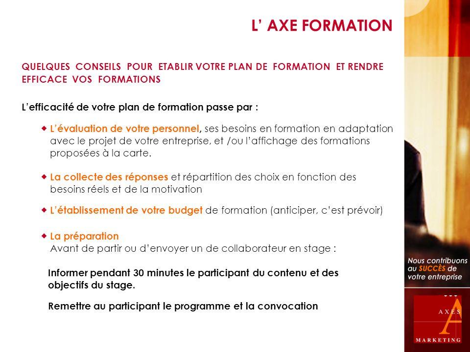 QUELQUES CONSEILS POUR ETABLIR VOTRE PLAN DE FORMATION ET RENDRE EFFICACE VOS FORMATIONS Lefficacité de votre plan de formation passe par : L AXE FORM
