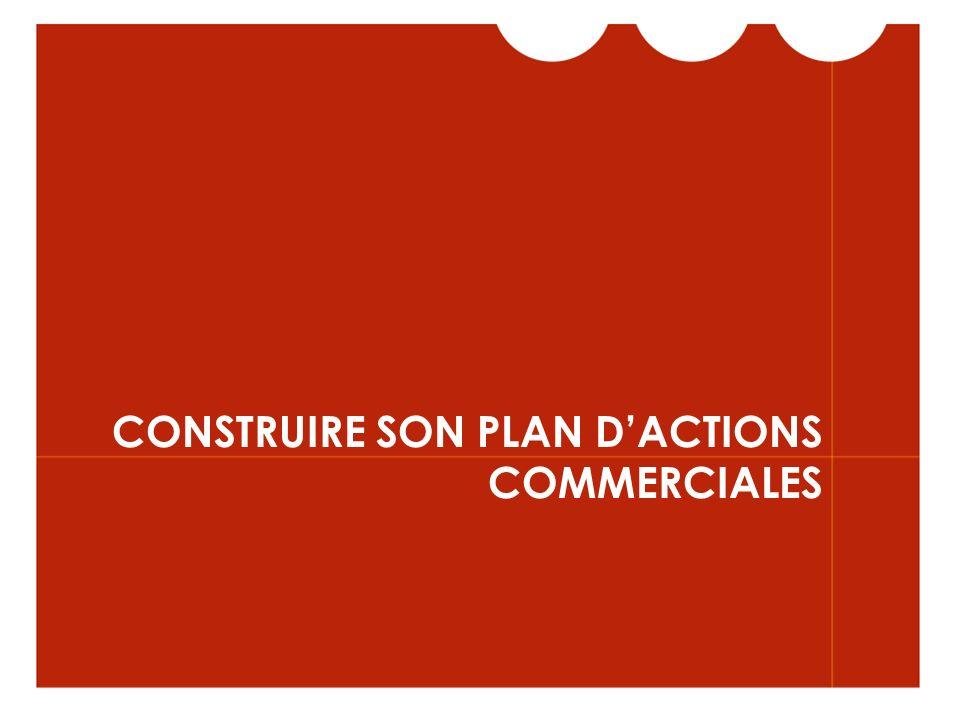 CONSTRUIRE SON PLAN DACTIONS COMMERCIALES