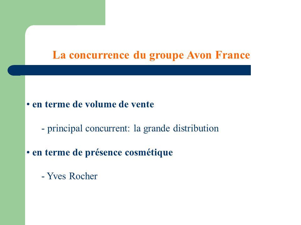 La concurrence du groupe Avon France en terme de volume de vente - principal concurrent: la grande distribution en terme de présence cosmétique - Yves Rocher