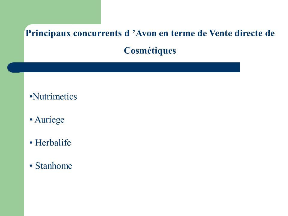 Principaux concurrents d Avon en terme de Vente directe de Cosmétiques Nutrimetics Auriege Herbalife Stanhome