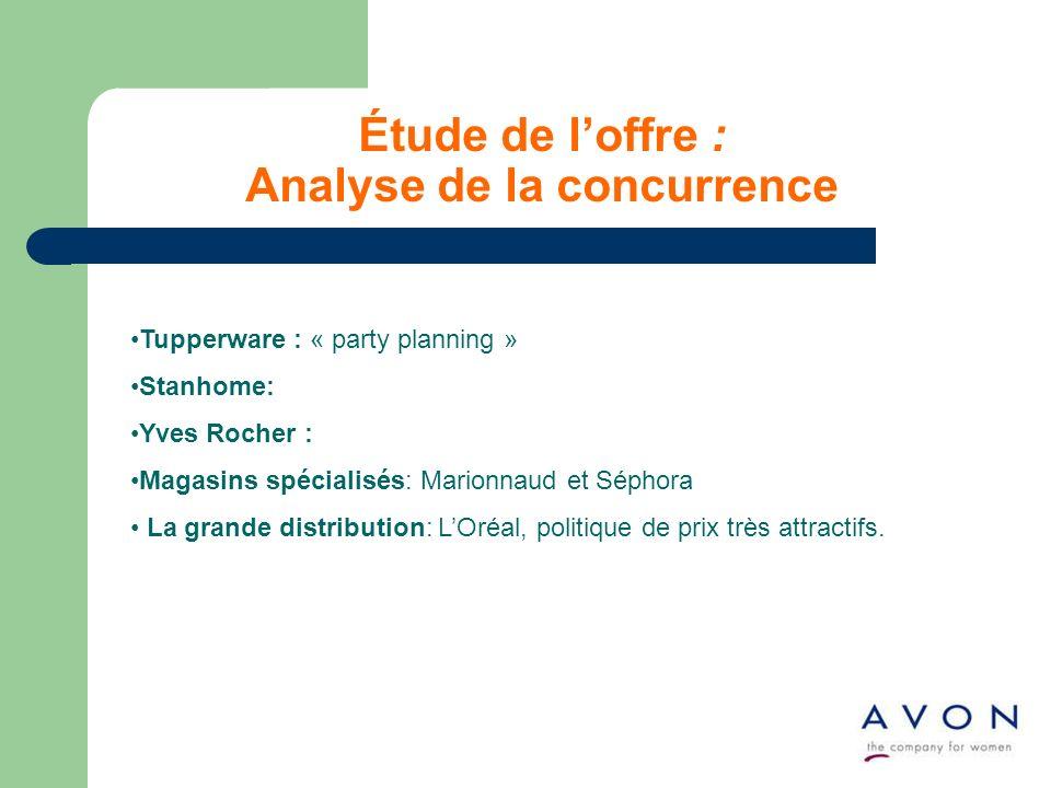 Tupperware : « party planning » Stanhome: Yves Rocher : Magasins spécialisés: Marionnaud et Séphora La grande distribution: LOréal, politique de prix très attractifs.