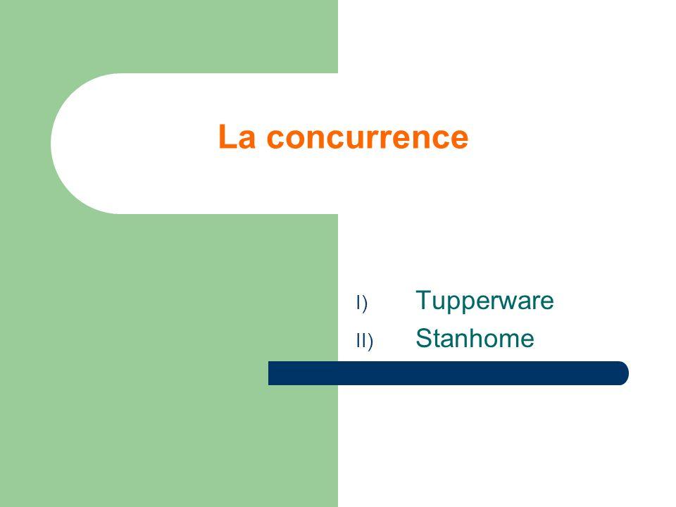 La concurrence I) Tupperware II) Stanhome