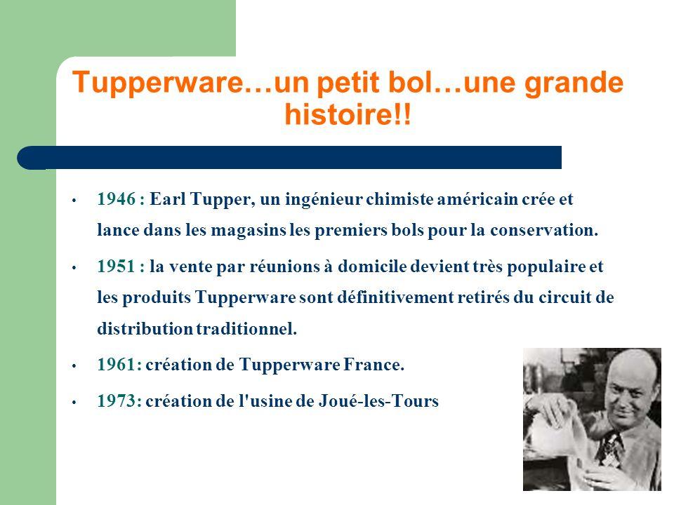 Tupperware…un petit bol…une grande histoire!! 1946 : Earl Tupper, un ingénieur chimiste américain crée et lance dans les magasins les premiers bols po