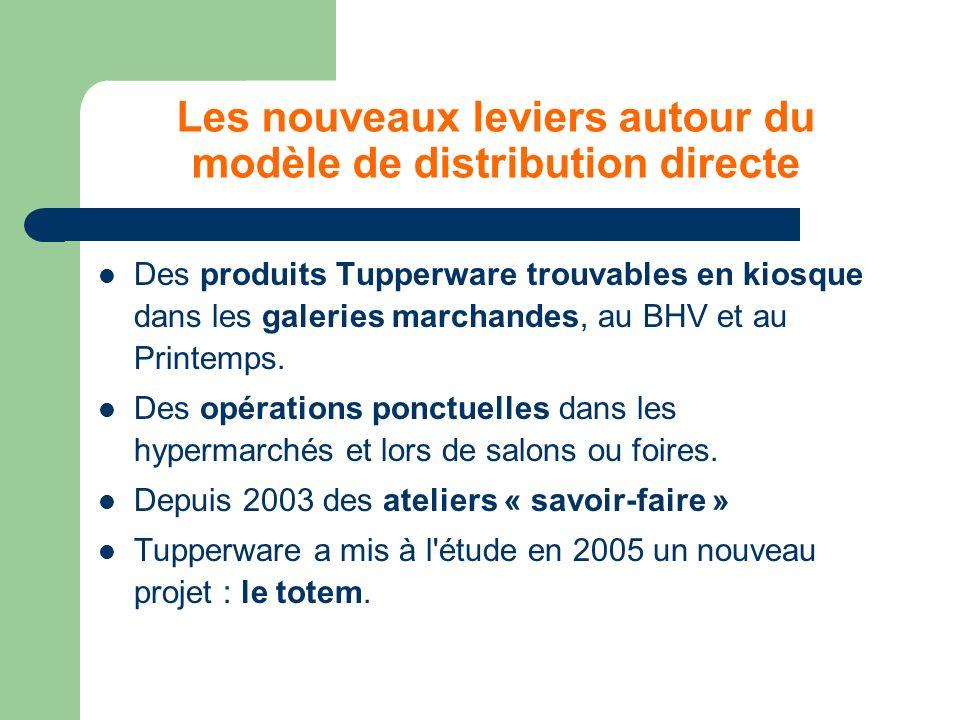 Les nouveaux leviers autour du modèle de distribution directe Des produits Tupperware trouvables en kiosque dans les galeries marchandes, au BHV et au Printemps.