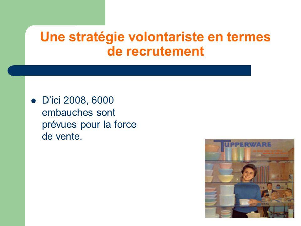 Une stratégie volontariste en termes de recrutement Dici 2008, 6000 embauches sont prévues pour la force de vente.