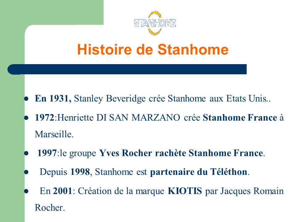 Histoire de Stanhome En 1931, Stanley Beveridge crée Stanhome aux Etats Unis.. 1972:Henriette DI SAN MARZANO crée Stanhome France à Marseille. 1997:le