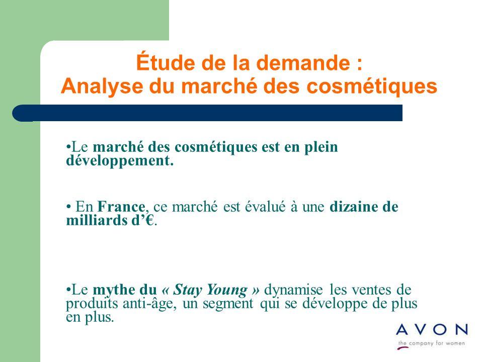 Le marché des cosmétiques est en plein développement. En France, ce marché est évalué à une dizaine de milliards d. Le mythe du « Stay Young » dynamis