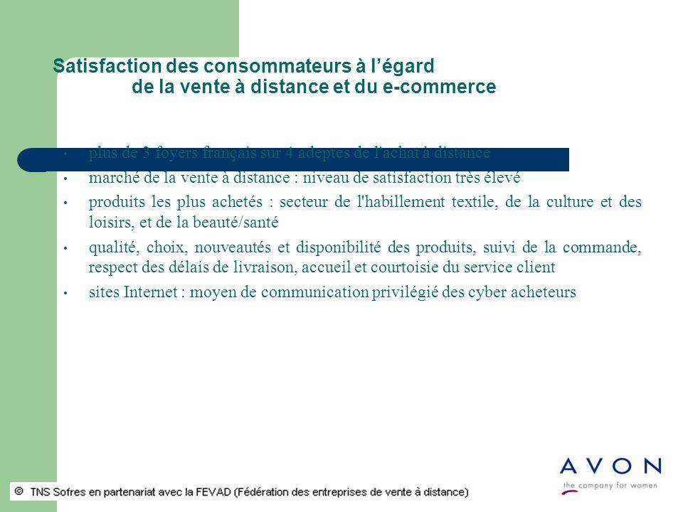 Satisfaction des consommateurs à légard de la vente à distance et du e-commerce plus de 3 foyers français sur 4 adeptes de l'achat à distance marché d