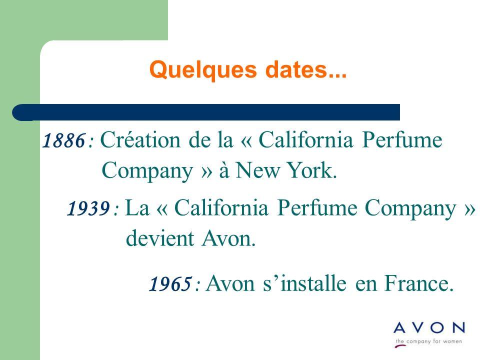 Quelques dates... 1886 : Création de la « California Perfume Company » à New York. 1939 : La « California Perfume Company » devient Avon. 1965 : Avon
