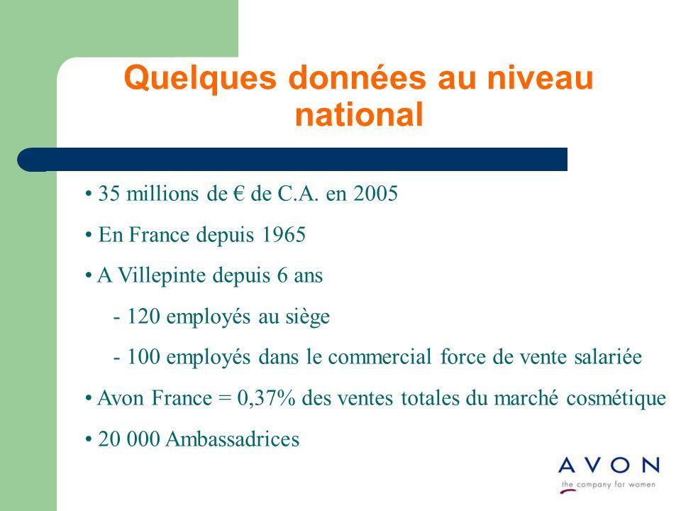 35 millions de de C.A. en 2005 En France depuis 1965 A Villepinte depuis 6 ans - 120 employés au siège - 100 employés dans le commercial force de vent