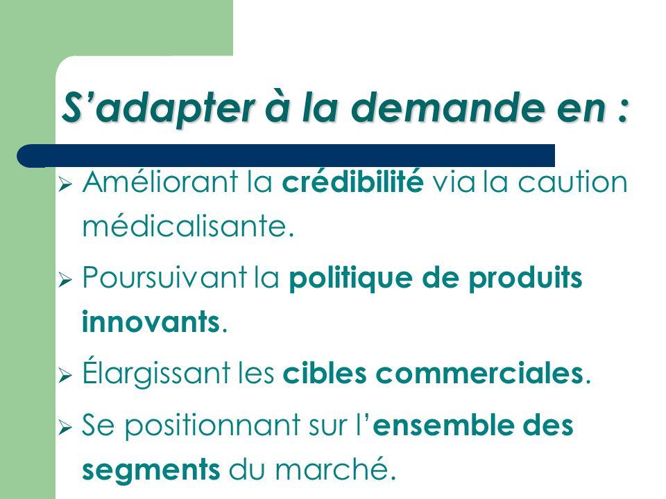 Sadapter à la demande en : Améliorant la crédibilité via la caution médicalisante. Poursuivant la politique de produits innovants. Élargissant les cib