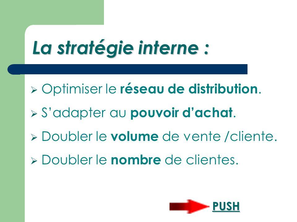 La stratégie interne : Optimiser le réseau de distribution. Sadapter au pouvoir dachat. Doubler le volume de vente /cliente. Doubler le nombre de clie