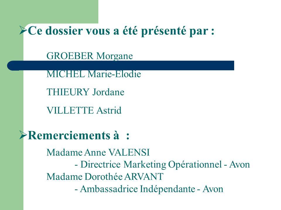 Ce dossier vous a été présenté par : GROEBER Morgane MICHEL Marie-Elodie THIEURY Jordane VILLETTE Astrid Remerciements à : Madame Anne VALENSI - Direc