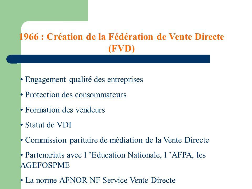1966 : Création de la Fédération de Vente Directe (FVD) Engagement qualité des entreprises Protection des consommateurs Formation des vendeurs Statut
