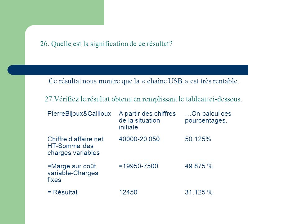 PierreBijoux&CaillouxA partir des chiffres de la situation initiale …On calcul ces pourcentages. Chiffre daffaire net HT-Somme des charges variables 4