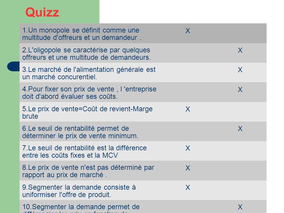 Quizz 1.Un monopole se définit comme une multitude d offreurs et un demandeur.