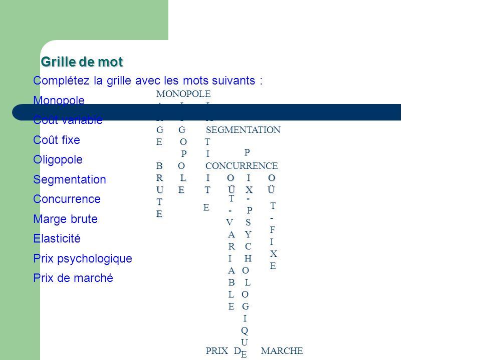 Grille de mot Complétez la grille avec les mots suivants : Monopole Coût variable Coût fixe Oligopole Segmentation Concurrence Marge brute Elasticité