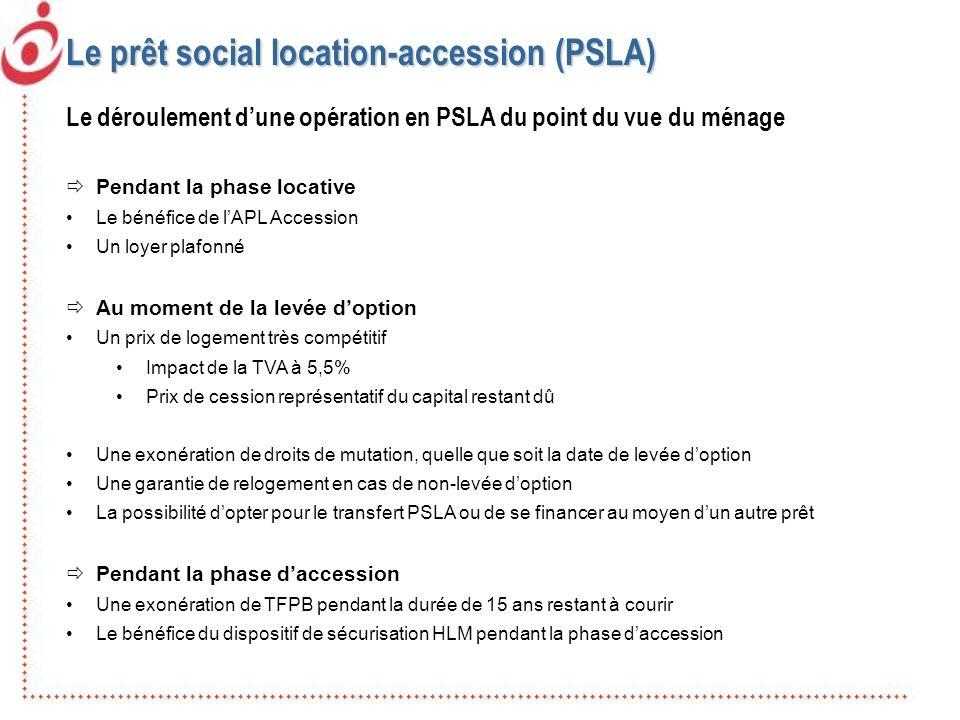 Le prêt social location-accession (PSLA) Le déroulement dune opération en PSLA du point du vue du ménage Pendant la phase locative Le bénéfice de lAPL