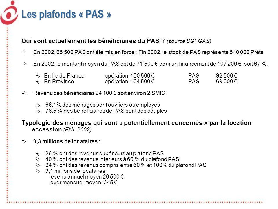 Les plafonds « PAS » Qui sont actuellement les bénéficiaires du PAS ? (source SGFGAS) En 2002, 65 500 PAS ont été mis en force ; Fin 2002, le stock de