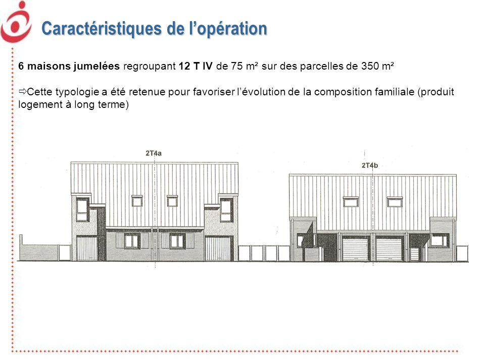 Caractéristiques de lopération 6 maisons jumelées regroupant 12 T IV de 75 m² sur des parcelles de 350 m² Cette typologie a été retenue pour favoriser