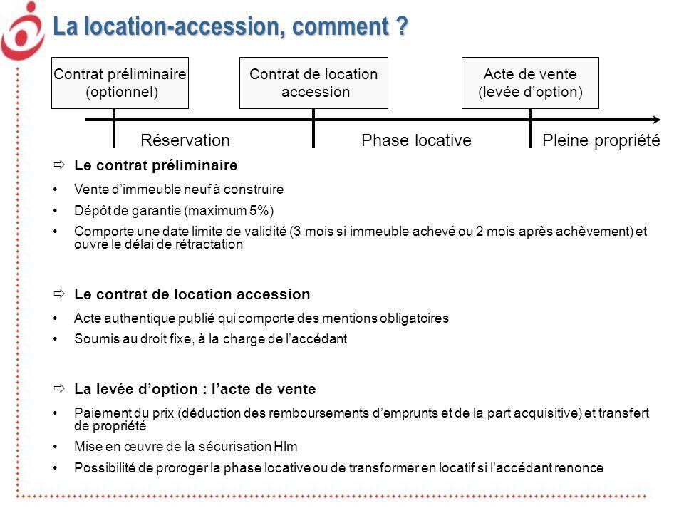La location-accession, comment ? Le contrat préliminaire Vente dimmeuble neuf à construire Dépôt de garantie (maximum 5%) Comporte une date limite de